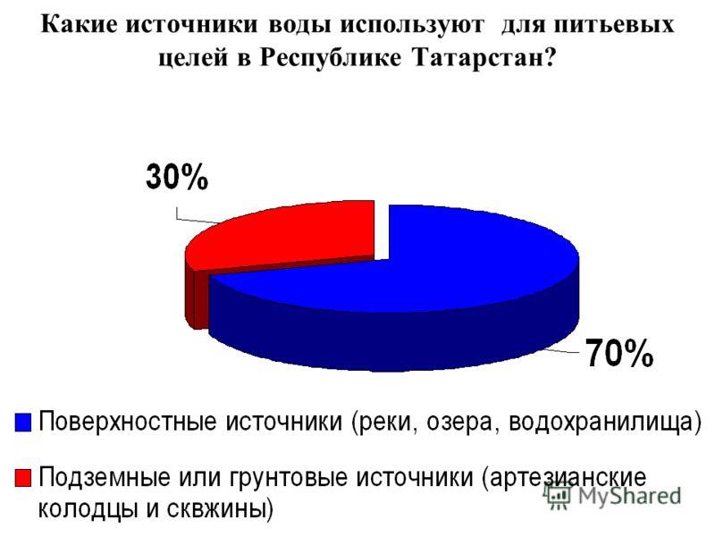 Какие источники воды используют для питьевых целей в Республике Татарстан?