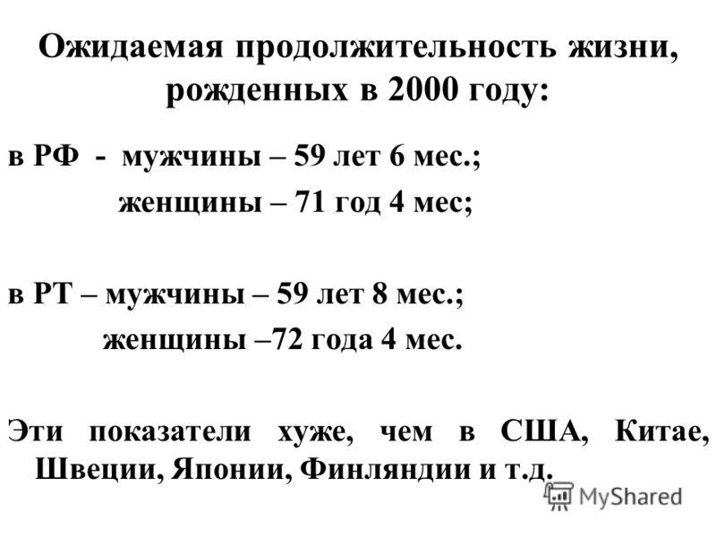 Ожидаемая продолжительность жизни, рожденных в 2000 году: в РФ - мужчины – 59 лет 6 мес.; женщины – 71 год 4 мес; в РТ – мужчины – 59 лет 8 мес.; женщины –72 года 4 мес. Эти показатели хуже, чем в США, Китае, Швеции, Японии, Финляндии и т.д.