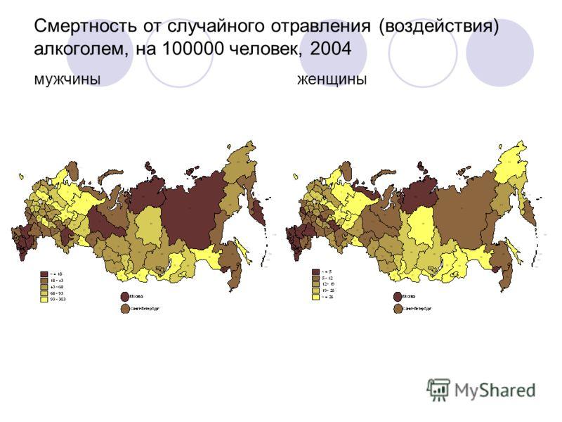 Смертность от случайного отравления (воздействия) алкоголем, на 100000 человек, 2004 мужчины женщины