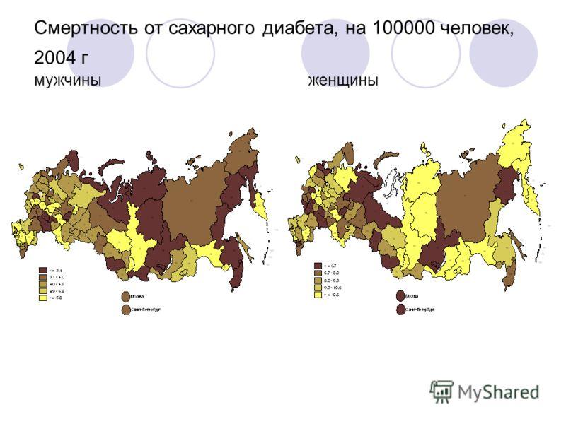 Смертность от сахарного диабета, на 100000 человек, 2004 г мужчины женщины