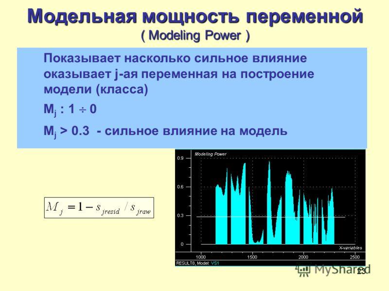23 Модельная мощность переменной ( Modeling Power ) Показывает насколько сильное влияние оказывает j-ая переменная на построение модели (класса) M j : 1 0 M j > 0.3 - сильное влияние на модель