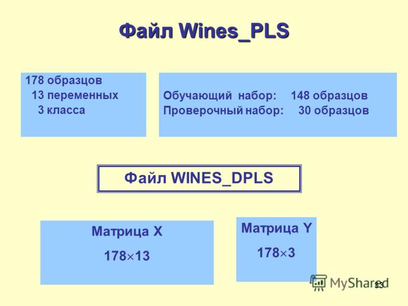 33 Файл Wines_PLS 178 образцов 13 переменных 3 классa Обучающий набор: 148 образцов Проверочный набор: 30 образцов Файл WINES_DPLS Матрица X 178 13 Матрица Y 178 3