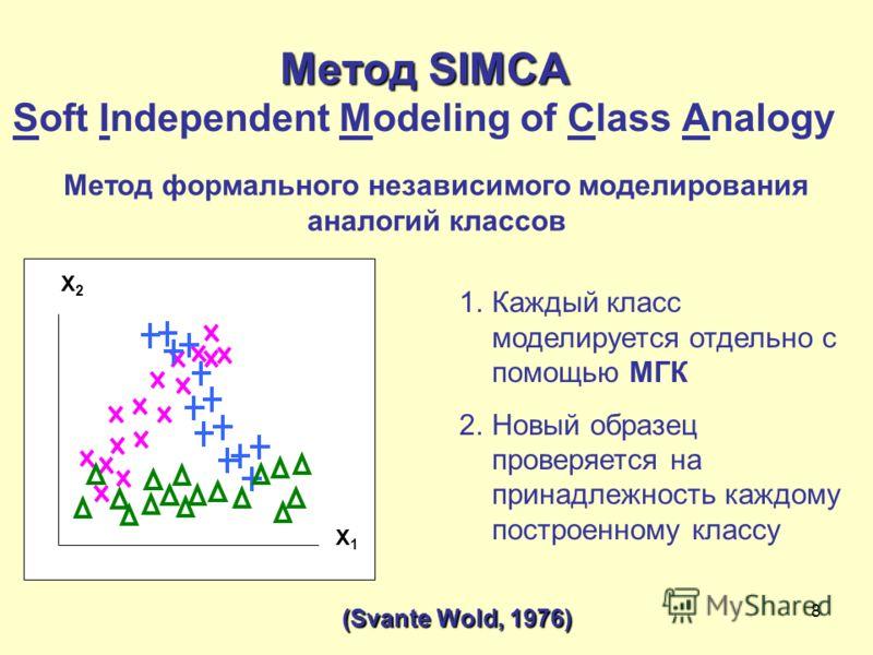 8 Метод SIMCA Метод SIMCA Soft Independent Modeling of Class Analogy Метод формального независимого моделирования аналогий классов (Svante Wold, 1976) X1X1 X2X2 1.Каждый класс моделируется отдельно с помощью МГК 2.Новый образец проверяется на принадл