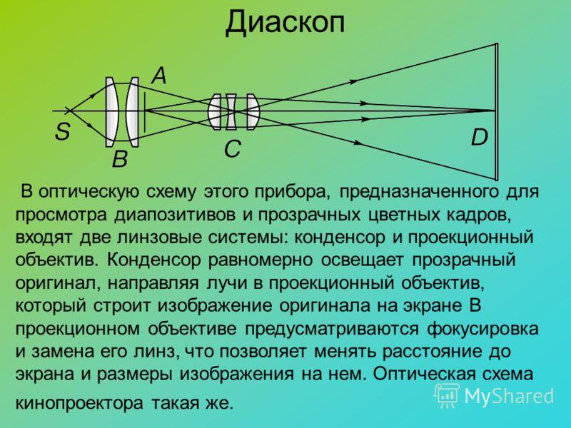 Диаскоп В оптическую схему этого прибора, предназначенного для просмотра диапозитивов и прозрачных цветных кадров, входят две линзовые системы: конденсор и проекционный объектив. Конденсор равномерно освещает прозрачный оригинал, направляя лучи в про