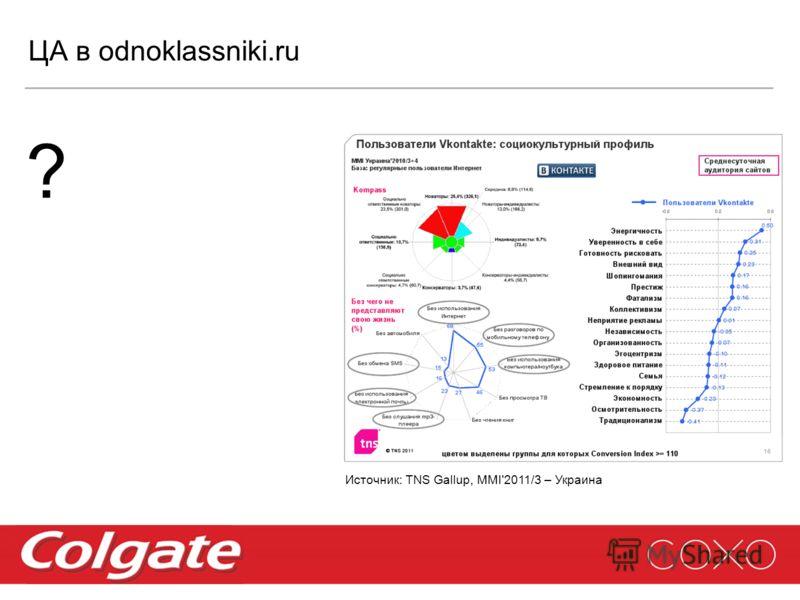 ? ЦА в odnoklassniki.ru Источник: TNS Gallup, MMI'2011/3 – Украина