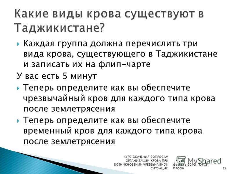Каждая группа должна перечислить три вида крова, существующего в Таджикистане и записать их на флип-чарте У вас есть 5 минут Теперь определите как вы обеспечите чрезвычайный кров для каждого типа крова после землетрясения Теперь определите как вы обе