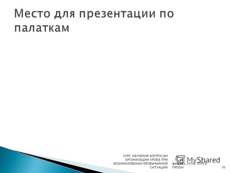февраль 2010, ПУРСБ ПРООН КУРС ОБУЧЕНИЯ ВОПРОСАМ ОРГАНИЗАЦИИ КРОВА ПРИ ВОЗНИКНОВЕНИИ ЧРЕЗВЫЧАЙНОЙ СИТУАЦИИ70