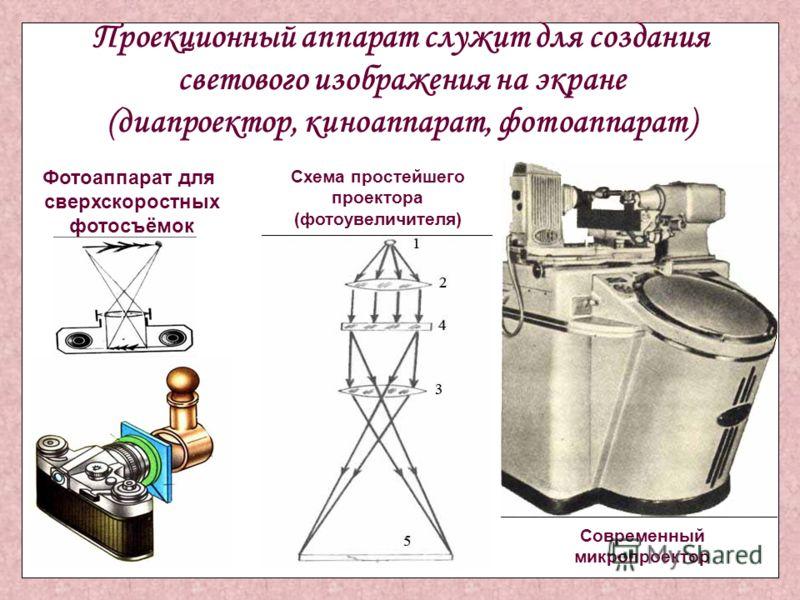 Современный микропроектор Проекционный аппарат служит для создания светового изображения на экране (диапроектор, киноаппарат, фотоаппарат) Схема простейшего проектора (фотоувеличителя) Фотоаппарат для сверхскоростных фотосъёмок