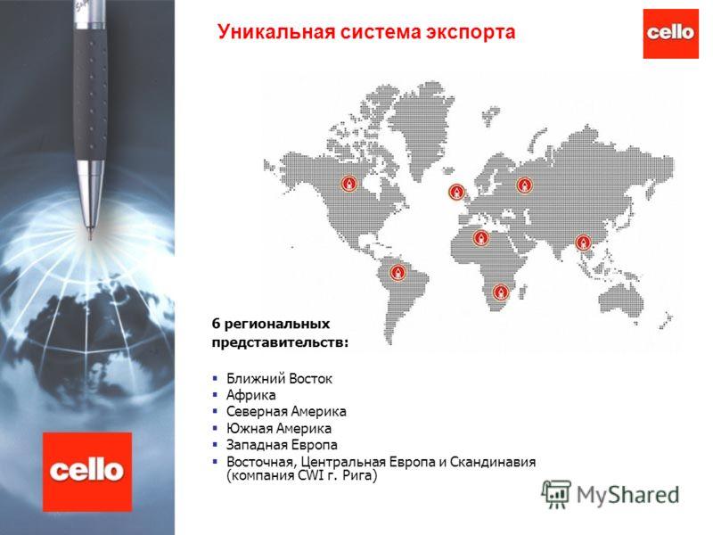 Уникальная система экспорта 6 региональных представительств: Ближний Восток Африка Северная Америка Южная Америка Западная Европа Восточная, Центральная Европа и Скандинавия (компания CWI г. Рига)