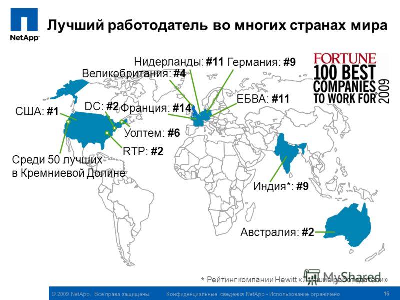 © 2009 NetApp. Все права защищены. 16 Лучший работодатель во многих странах мира США: #1 Австралия: #2 Франция: #14 Нидерланды: #11 Германия: #9 Среди 50 лучших в Кремниевой Долине RTP: #2 Индия*: #9 * Рейтинг компании Hewitt «Лучшие работодатели» Уо
