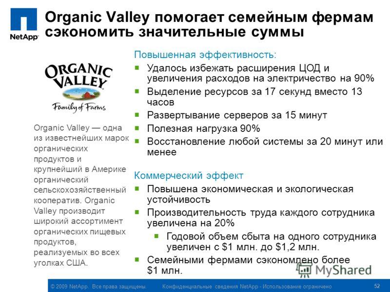 © 2009 NetApp. Все права защищены. Конфиденциальные сведения NetApp - Использование ограничено Organic Valley помогает семейным фермам сэкономить значительные суммы 52 Повышенная эффективность: Удалось избежать расширения ЦОД и увеличения расходов на