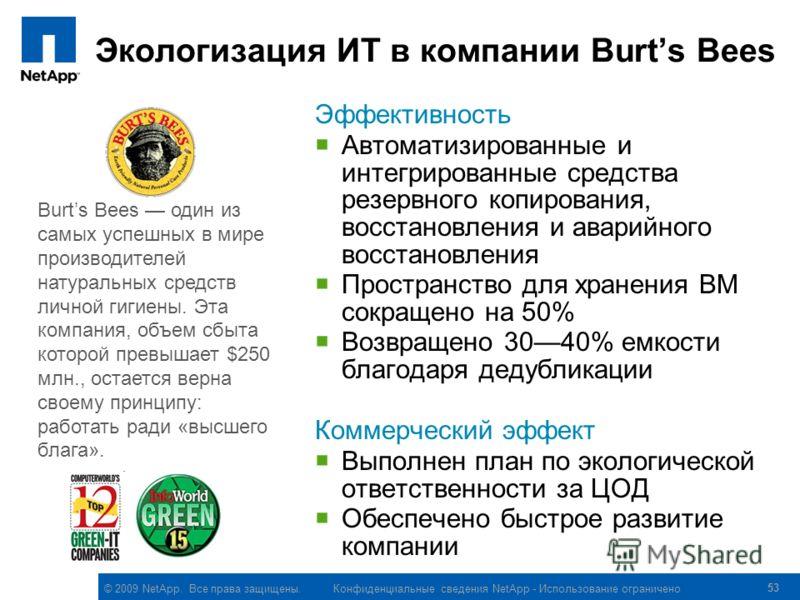 © 2009 NetApp. Все права защищены. Конфиденциальные сведения NetApp - Использование ограничено Экологизация ИТ в компании Burts Bees Эффективность Автоматизированные и интегрированные средства резервного копирования, восстановления и аварийного восст