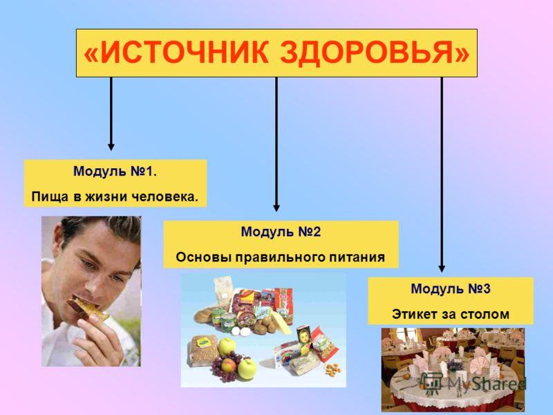 «ИСТОЧНИК ЗДОРОВЬЯ» Модуль 1. Пища в жизни человека. Модуль 2 Основы правильного питания Модуль 3 Этикет за столом