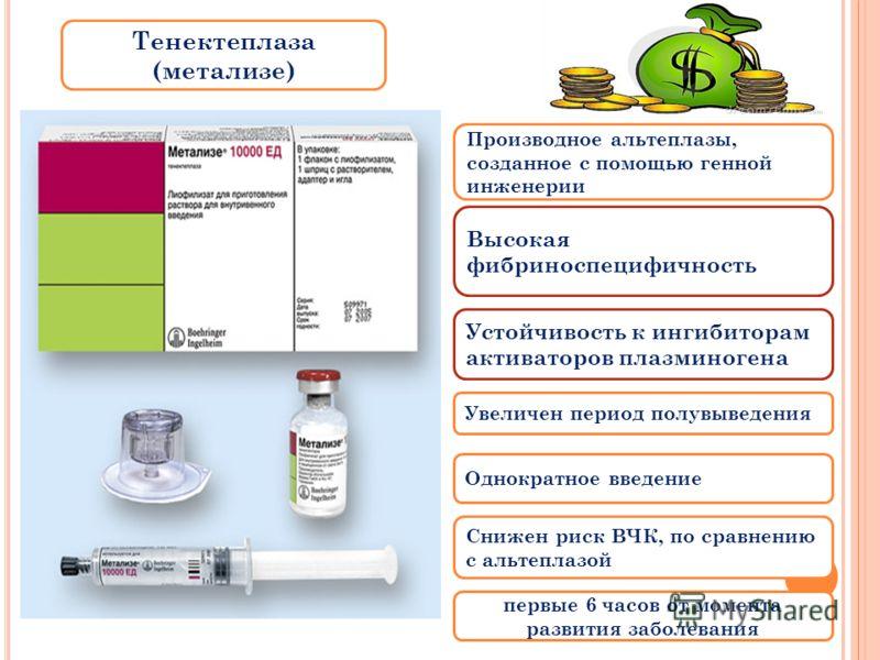 Тенектеплаза (метализе) Производное альтеплазы, созданное с помощью генной инженерии Высокая фибриноспецифичность Устойчивость к ингибиторам активаторов плазминогена Увеличен период полувыведения Однократное введение Снижен риск ВЧК, по сравнению с а