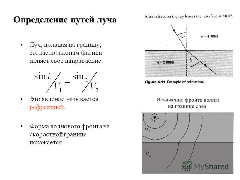 Определение путей луча Луч, попадая на границу, согласно законам физики меняет свое направление. Это явление называется рефракцией. Форма волнового фронта на скоростной границе искажается.