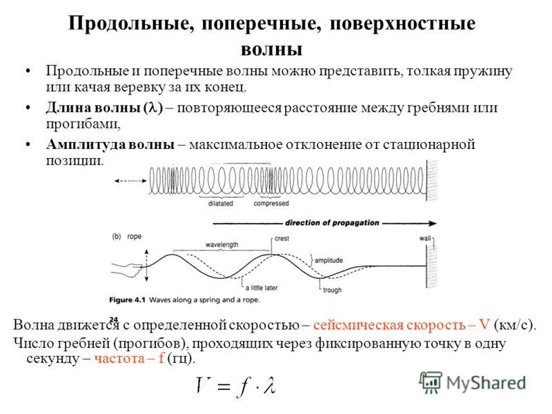 Продольные, поперечные, поверхностные волны Волна движется с определенной скоростью – сейсмическая скорость – V (км/с). Число гребней (прогибов), проходящих через фиксированную точку в одну секунду – частота – f (гц). Продольные и поперечные волны мо