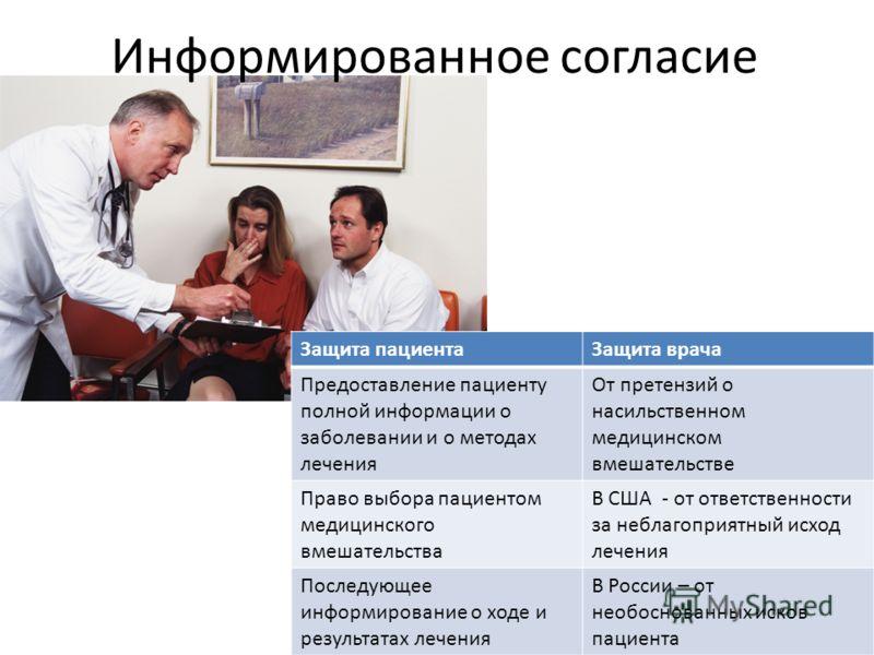 Информированное согласие Защита пациентаЗащита врача Предоставление пациенту полной информации о заболевании и о методах лечения От претензий о насильственном медицинском вмешательстве Право выбора пациентом медицинского вмешательства В США - от отве
