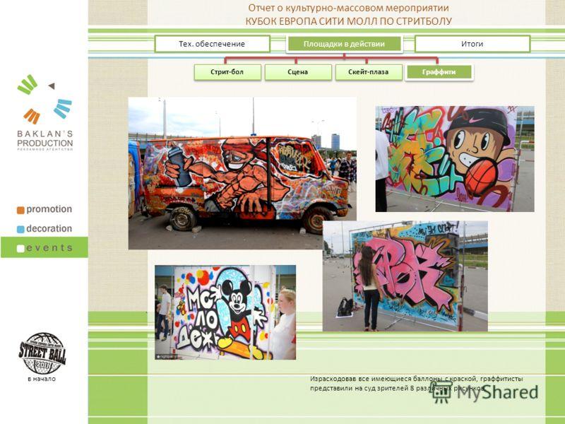 Отчет о культурно-массовом мероприятии КУБОК ЕВРОПА СИТИ МОЛЛ ПО СТРИТБОЛУ Площадки в действии Граффити Израсходовав все имеющиеся баллоны с краской, граффитисты представили на суд зрителей 8 различных рисунков. в начало ИтогиТех. обеспечение Сцена С