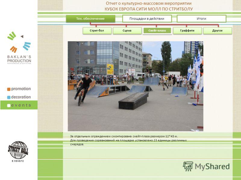 Отчет о культурно-массовом мероприятии КУБОК ЕВРОПА СИТИ МОЛЛ ПО СТРИТБОЛУ Тех. обеспечение Скейт-плаза За отдельным ограждением смонтирована скейт-плаза размером 12*45 м. Для проведения соревнований на площадке установлено 23 единицы различных снаря
