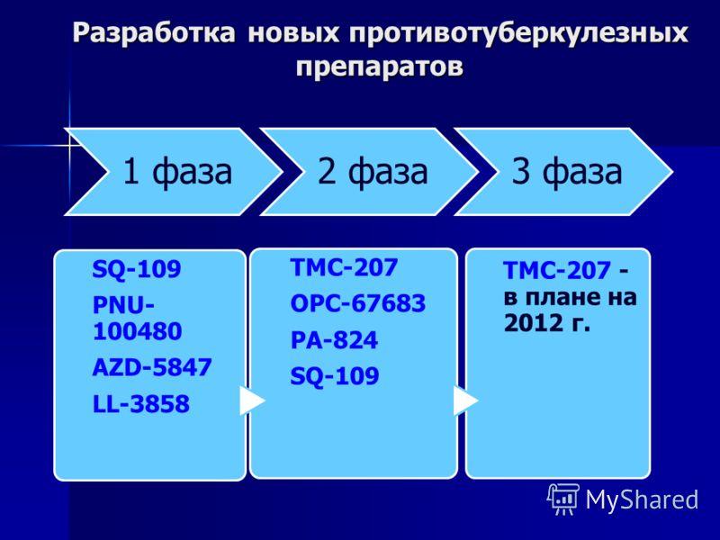 Разработка новых противотуберкулезных препаратов 1 фаза2 фаза3 фаза SQ-109 PNU- 100480 AZD-5847 LL-3858 TMC-207 OPC-67683 PA-824 SQ-109 TMC-207 - в плане на 2012 г.