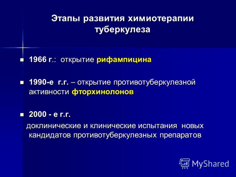 Этапы развития химиотерапии туберкулеза 1966 г.: открытие рифампицина 1966 г.: открытие рифампицина 1990-е г.г. – открытие противотуберкулезной активности фторхинолонов 1990-е г.г. – открытие противотуберкулезной активности фторхинолонов 2000 - е г.г