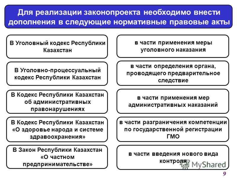 Для реализации законопроекта необходимо внести дополнения в следующие нормативные правовые акты В Уголовно-процессуальный кодекс Республики Казахстан в части определения органа, проводящего предварительное следствие в части применения мер администрат