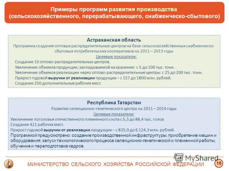 Примеры программ развития производства (сельскохозяйственного, перерабатывающего, снабженческо-сбытового) МИНИСТЕРСТВО СЕЛЬСКОГО ХОЗЯЙСТВА РОССИЙСКОЙ ФЕДЕРАЦИИ 16 Астраханская область Программа создания оптовых распределительных центров на базе сельс