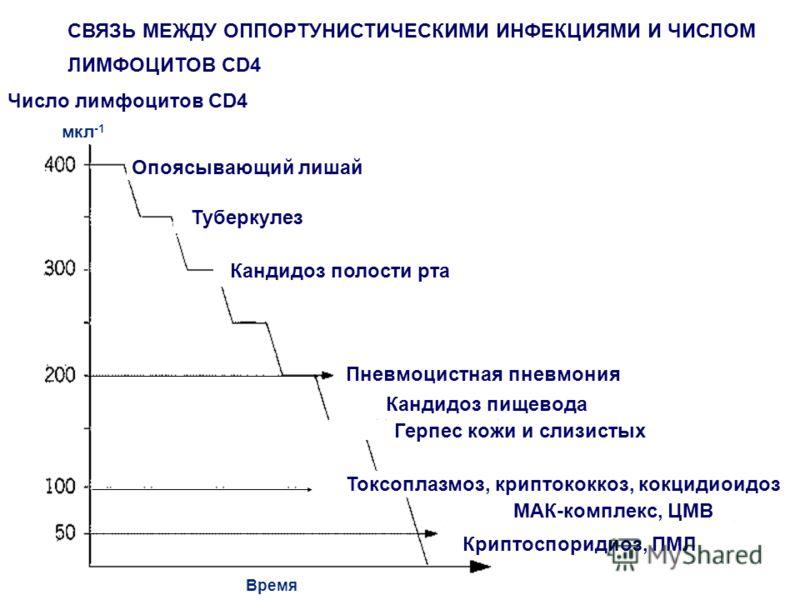 Последствия лечения механической желтухи