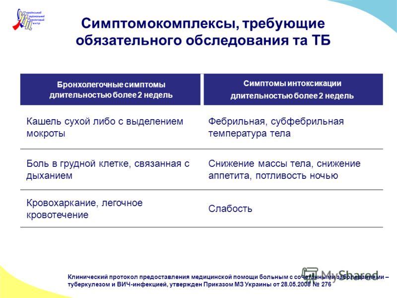 Симптомокомплексы, требующие обязательного обследования та ТБ Клинический протокол предоставления медицинской помощи больным с сочетанными заболеваниями – туберкулезом и ВИЧ-инфекцией, утвержден Приказом МЗ Украины от 28.05.2008 276 Бронхолегочные си