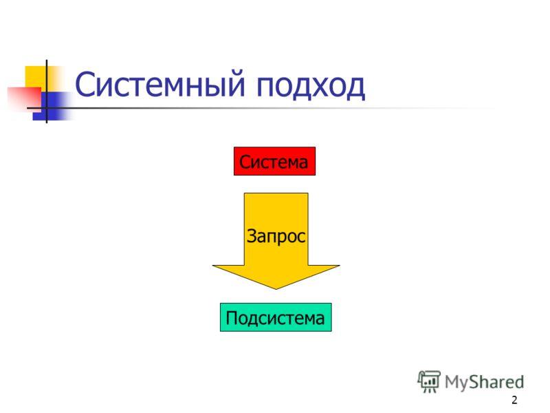 2 Системный подход Система Подсистема Запрос