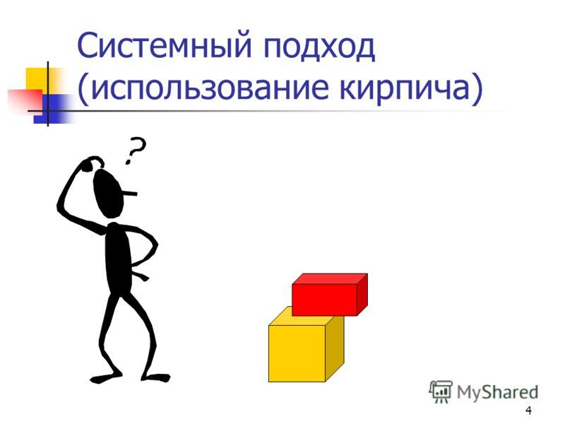 4 Системный подход (использование кирпича)