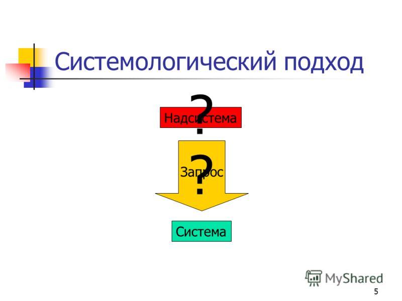 5 Системологический подход Надсистема Система Запрос ? ?