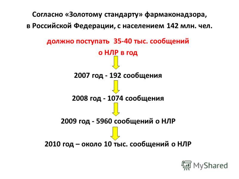 Согласно «Золотому стандарту» фармаконадзора, в Российской Федерации, с населением 142 млн. чел. должно поступать 35-40 тыс. сообщений о НЛР в год 2007 год - 192 сообщения 2008 год - 1074 сообщения 2009 год - 5960 сообщений о НЛР 2010 год – около 10