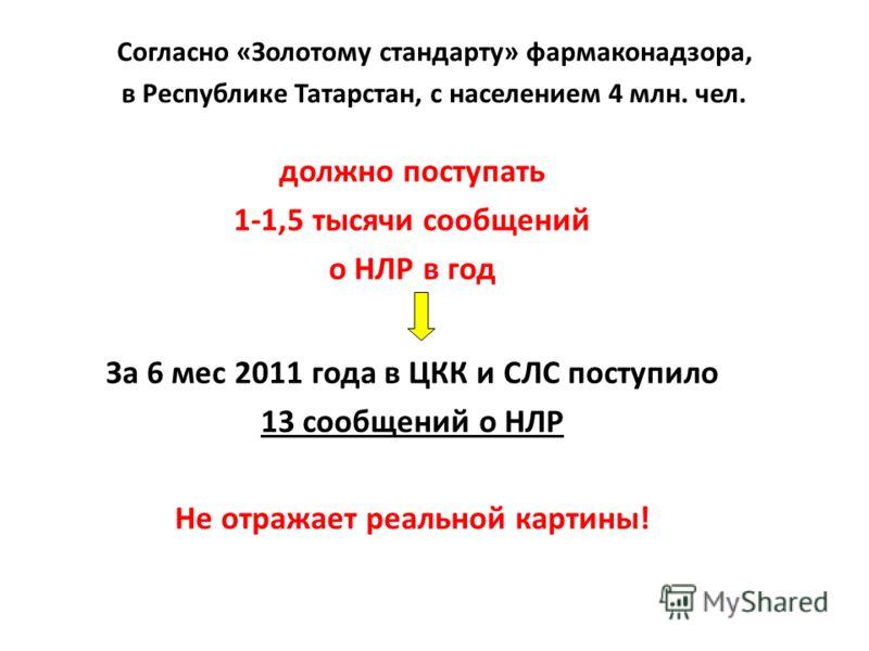 Согласно «Золотому стандарту» фармаконадзора, в Республике Татарстан, с населением 4 млн. чел. должно поступать 1-1,5 тысячи сообщений о НЛР в год За 6 мес 2011 года в ЦКК и СЛС поступило 13 сообщений о НЛР Не отражает реальной картины!