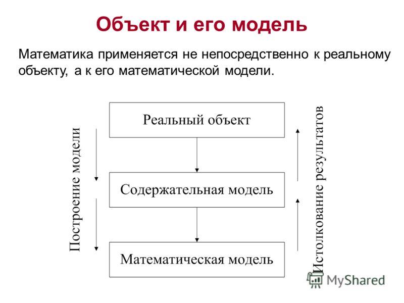 Объект и его модель Математика применяется не непосредственно к реальному объекту, а к его математической модели.
