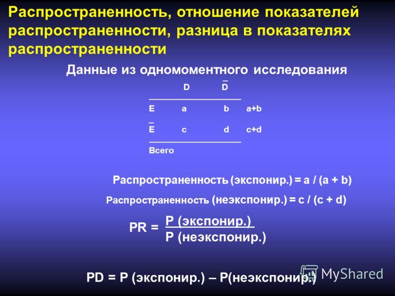 _ D D E a b a+b _ E c d c+d Всего Распространенность, отношение показателей распространенности, разница в показателях распространенности P (экспонир.) P (неэкспонир.) PR = Данные из одномоментного исследования Распространенность (экспонир.) = a / (a