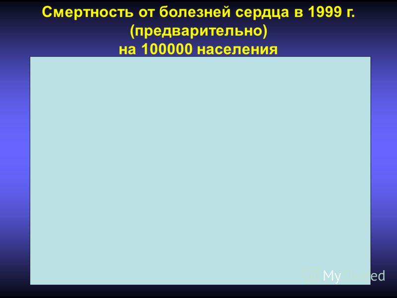 Смертность от болезней сердца в 1999 г. (предварительно) на 100000 населения