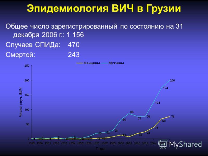 Эпидемиология ВИЧ в Грузии Общее число зарегистрированный по состоянию на 31 декабря 2006 г.: 1 156 Случаев СПИДа:470 Смертей:243