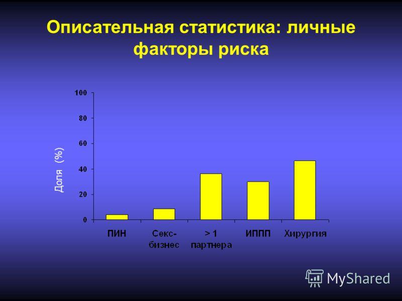 Описательная статистика: личные факторы риска Доля (%)