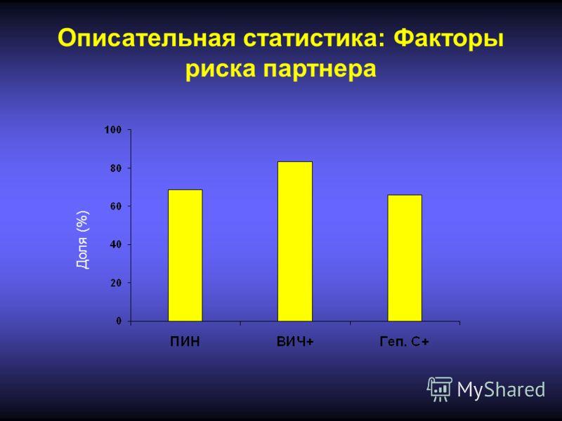 Описательная статистика: Факторы риска партнера Доля (%)