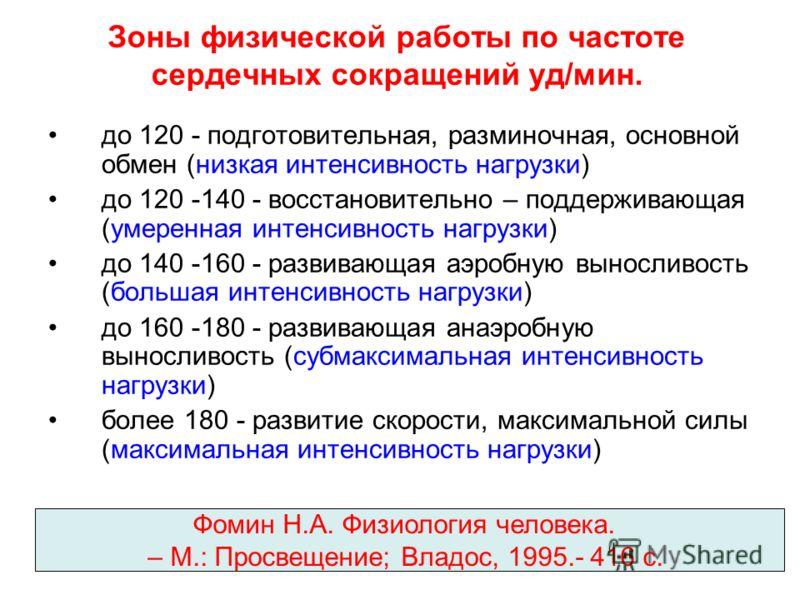 Зоны физической работы по частоте сердечных сокращений уд/мин. до 120 - подготовительная, разминочная, основной обмен (низкая интенсивность нагрузки) до 120 -140 - восстановительно – поддерживающая (умеренная интенсивность нагрузки) до 140 -160 - раз