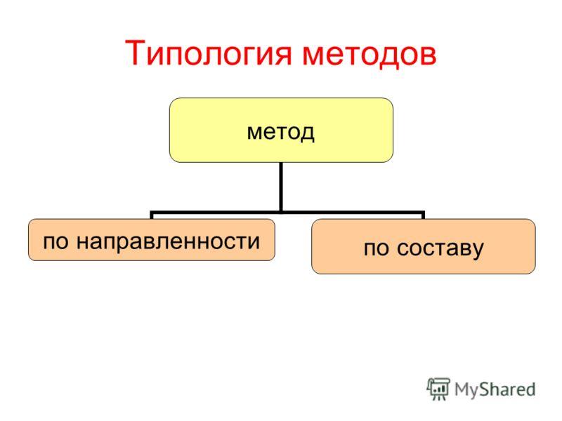 Типология методов метод по направленности по составу