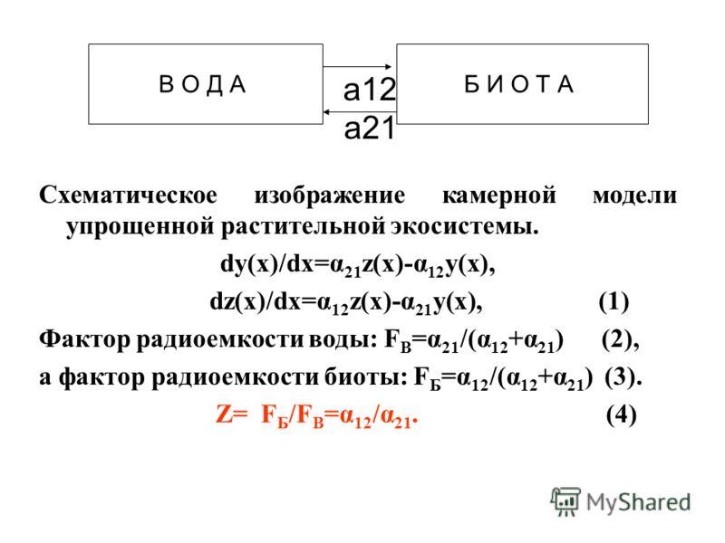а12 а21 Схематическое изображение камерной модели упрощенной растительной экосистемы. dy(x)/dx=α 21 z(x)-α 12 y(x), dz(x)/dx=α 12 z(x)-α 21 y(x), (1) Фактор радиоемкости воды: F B =α 21 /(α 12 +α 21 ) (2), а фактор радиоемкости биоты: F Б =α 12 /(α 1