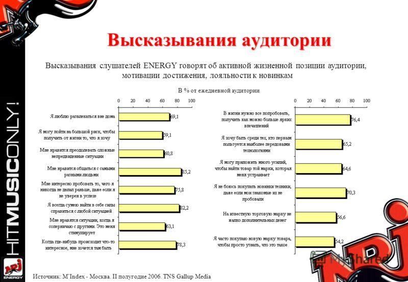 Высказывания аудитории Источник: M`Index - Москва. II полугодие 2006. TNS Gallup Media В % от ежедневной аудитории Высказывания слушателей ENERGY говорят об активной жизненной позиции аудитории, мотивации достижения, лояльности к новинкам