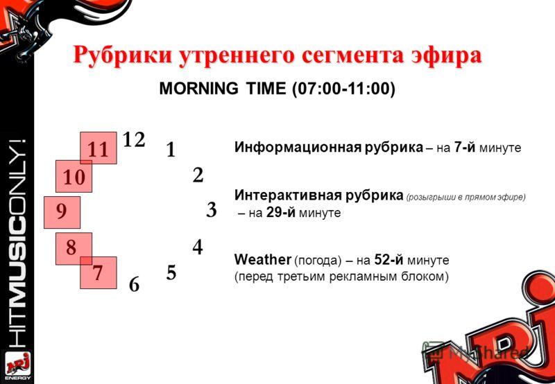 Рубрики утреннего сегмента эфира MORNING TIME (07:00-11:00) Информационная рубрика – на 7-й минуте Интерактивная рубрика (розыгрыши в прямом эфире) – на 29-й минуте Weather (погода) – на 52-й минуте (перед третьим рекламным блоком)