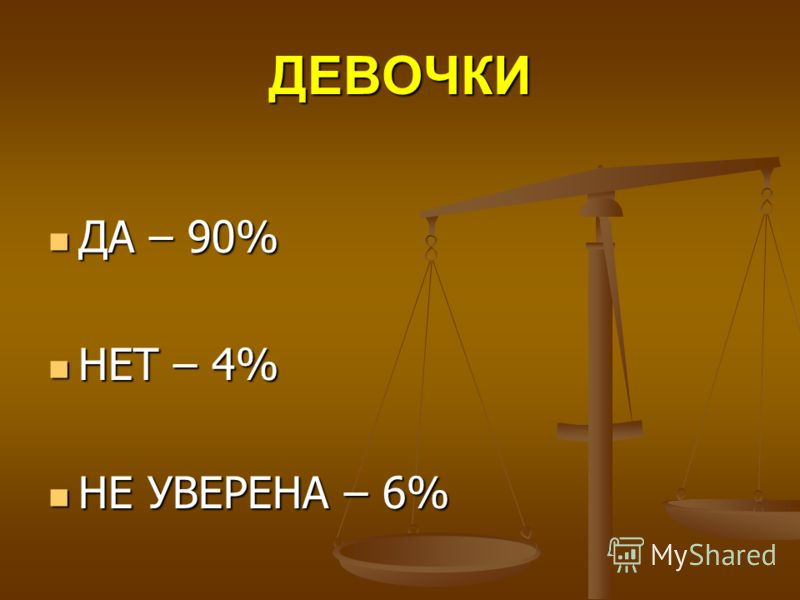 ДЕВОЧКИ ДА – 90% ДА – 90% НЕТ – 4% НЕТ – 4% НЕ УВЕРЕНА – 6% НЕ УВЕРЕНА – 6%