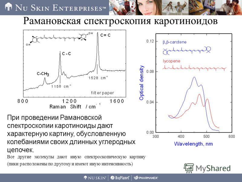 Рамановская спектроскопия каротиноидов При проведении Рамановской спектроскопии каротиноиды дают характерную картину, обусловленную колебаниями своих длинных углеродных цепочек. Все другие молекулы дают иную спектроскопическую картину (пики расположе