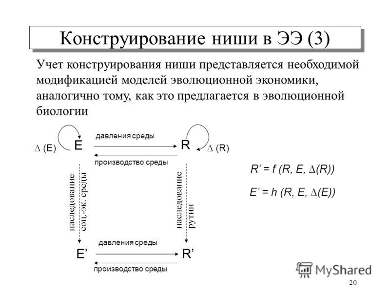 20 Конструирование ниши в ЭЭ (3) E E R R (E) (R) давления среды производство среды давления среды наследование соц.-эк. среды наследование рутин R = f (R, E, (R)) E = h (R, E, (E)) Учет конструирования ниши представляется необходимой модификацией мод