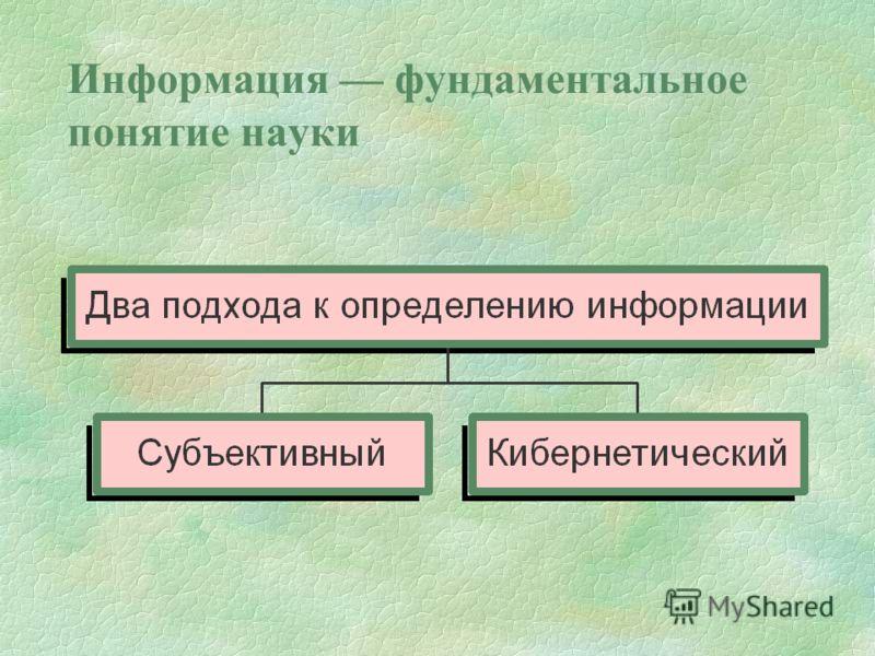 Информация фундаментальное понятие науки