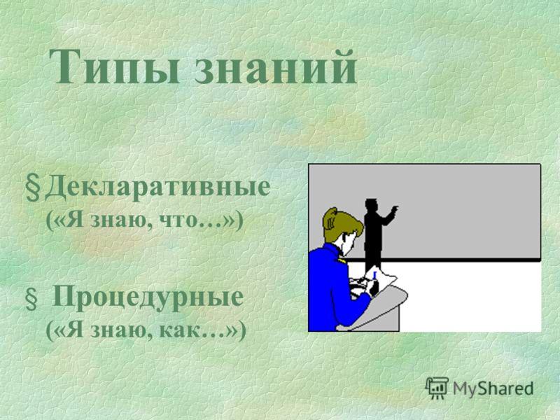 Типы знаний § Декларативные («Я знаю, что…») § Процедурные («Я знаю, как…»)